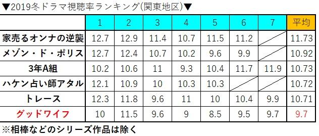 f:id:asunako_9:20190220111610j:plain