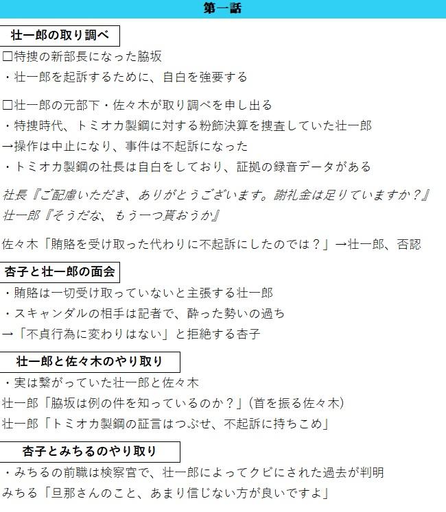 f:id:asunako_9:20190222172023j:plain