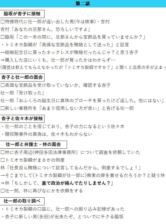 f:id:asunako_9:20190222172028j:plain