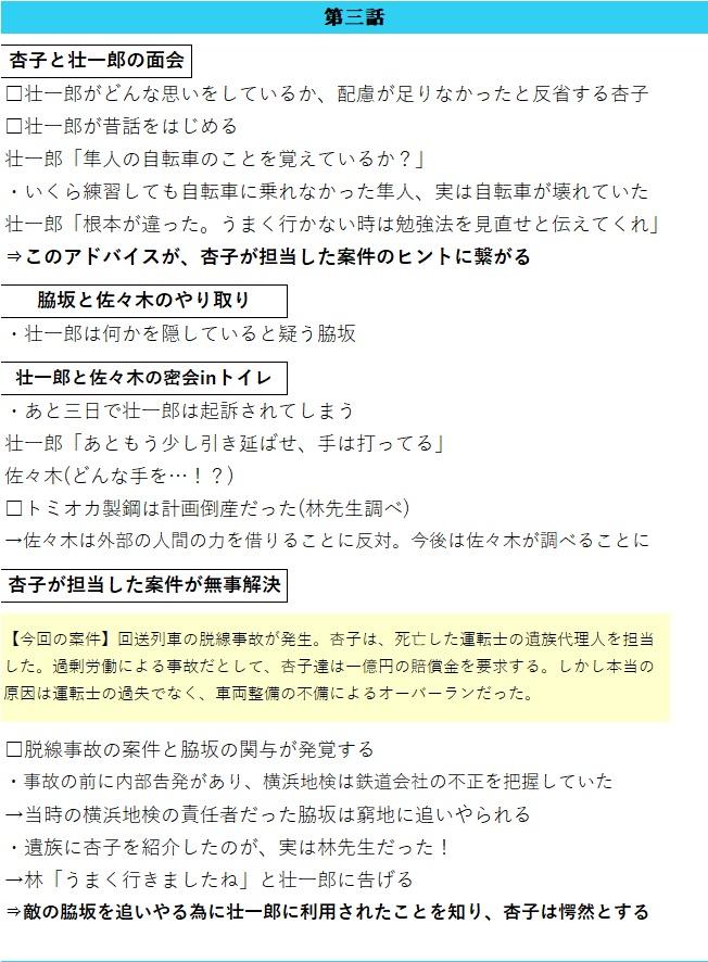 f:id:asunako_9:20190222172322j:plain