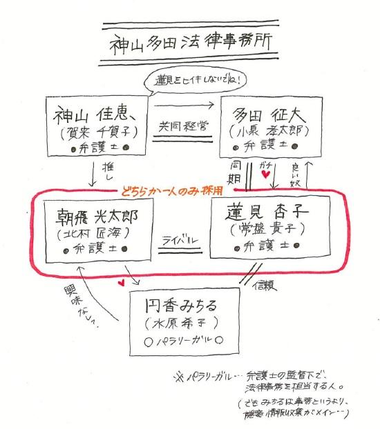 f:id:asunako_9:20190222175152j:plain