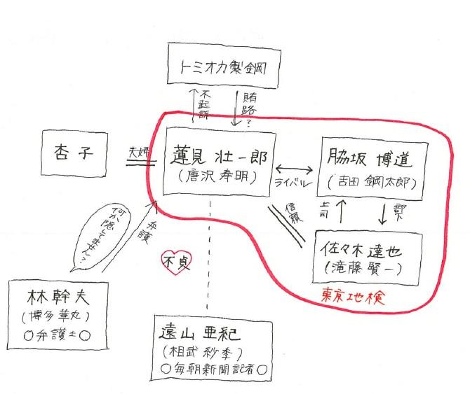f:id:asunako_9:20190222175234j:plain