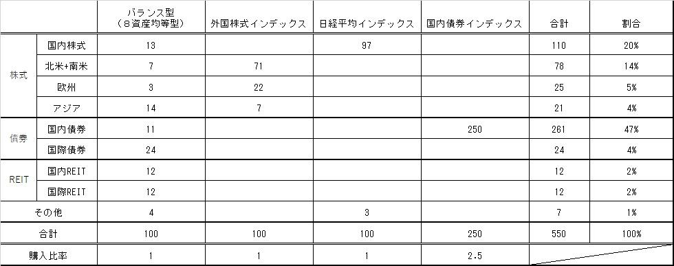 f:id:asunaro_sky:20210509172200j:plain
