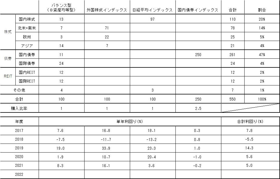 f:id:asunaro_sky:20210515142725j:plain