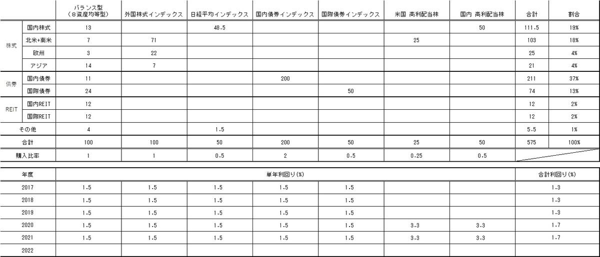 f:id:asunaro_sky:20210515191824j:plain