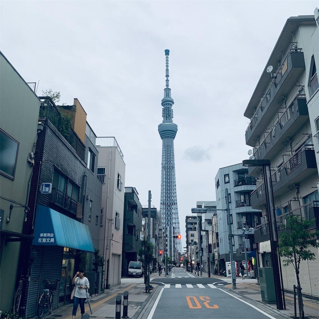 f:id:asunaro_yasushi_oishi:20190708103916j:image
