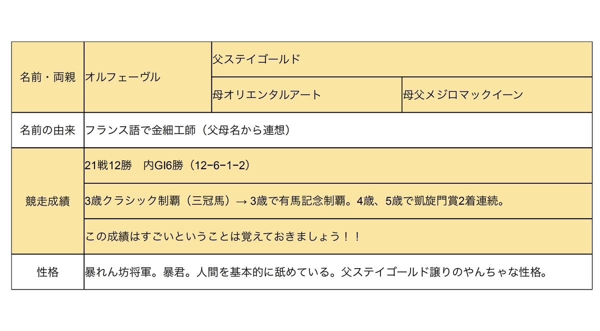 f:id:asunii:20200305032016j:plain
