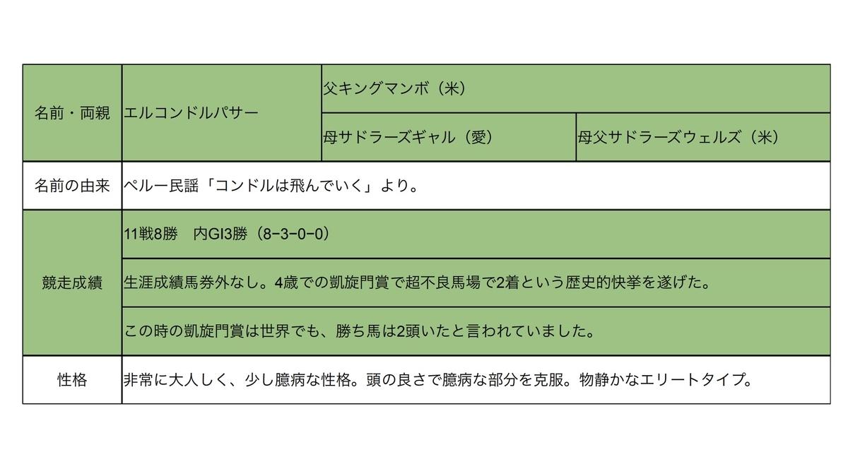 f:id:asunii:20200309222855j:plain
