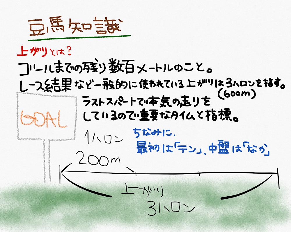 f:id:asunii:20200501020220p:plain