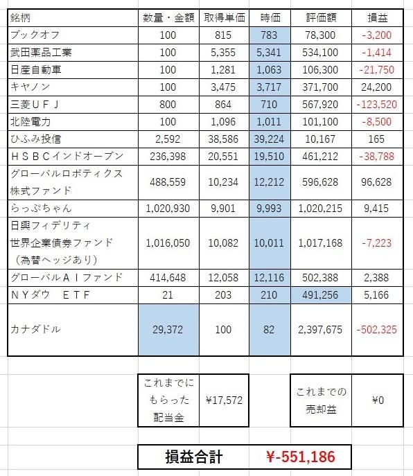 f:id:asuniwanarou:20170501145555j:plain