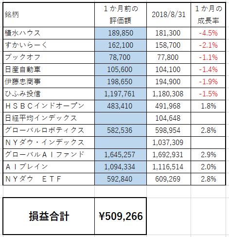 f:id:asuniwanarou:20180831141243p:plain