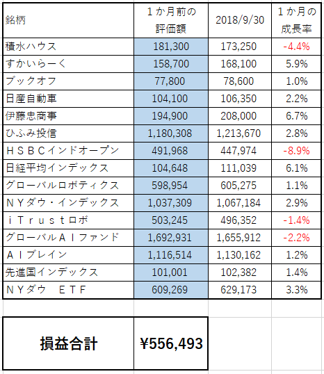 f:id:asuniwanarou:20180929142540p:plain