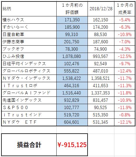 f:id:asuniwanarou:20181228152630p:plain