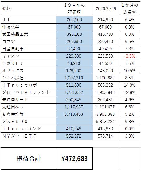f:id:asuniwanarou:20200529142926p:plain