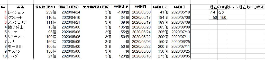 f:id:asy782:20200506182410j:plain