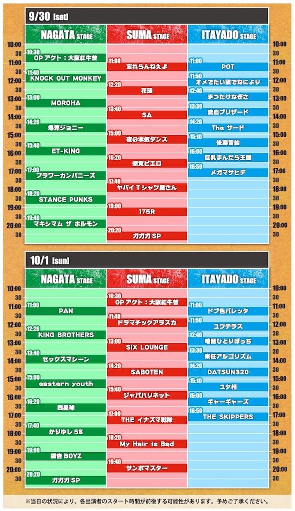f:id:at-chihiro:20171003233658j:image