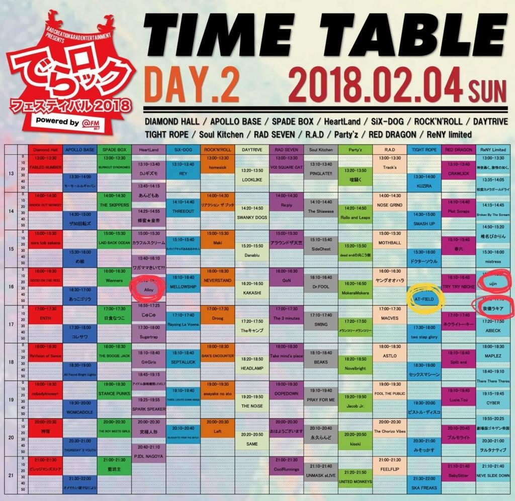f:id:at-chihiro:20180205205138j:plain