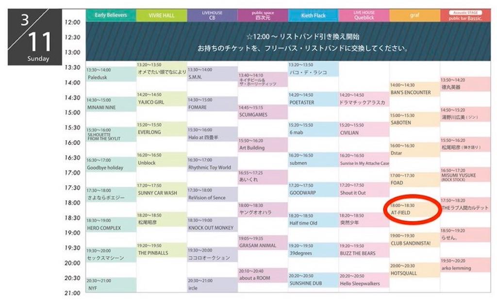 f:id:at-chihiro:20180307212014j:image