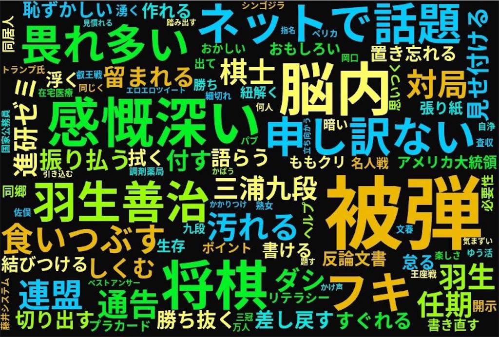 f:id:at251:20161217173549j:image