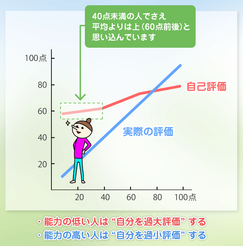 f:id:at_kuramoto:20181106023805p:plain