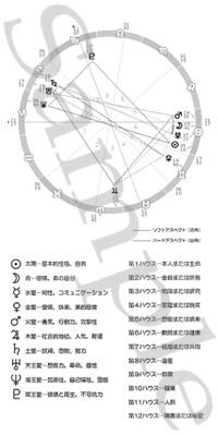 f:id:atakagi0101:20180603223014j:plain