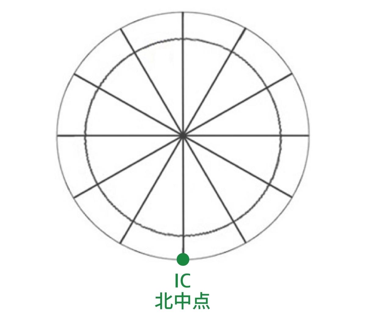 f:id:atakagi0101:20210108141507j:plain
