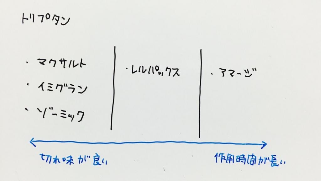 f:id:atama_piiii:20170517225224j:plain