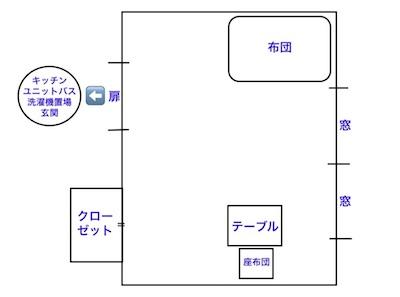 f:id:atamadekkachi:20170213172258j:plain
