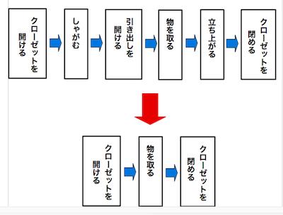 f:id:atamadekkachi:20170507110515p:plain