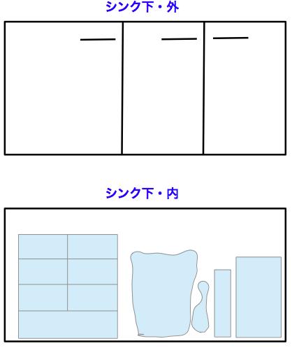 f:id:atamadekkachi:20170619151959p:plain