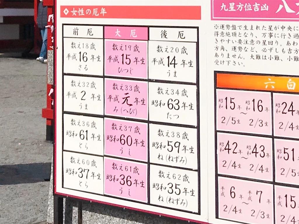 f:id:atamagaokashikunatta:20210104001939j:image
