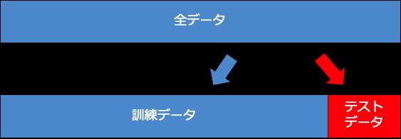 f:id:ataruto:20210310100812p:plain