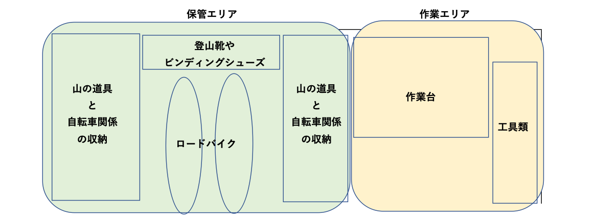 f:id:atbase:20210107005819p:plain