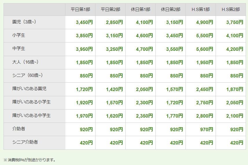 キッザニア 料金表