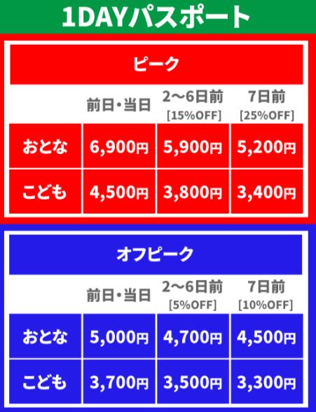 レゴランドジャパン 1DAY パスポート料金表