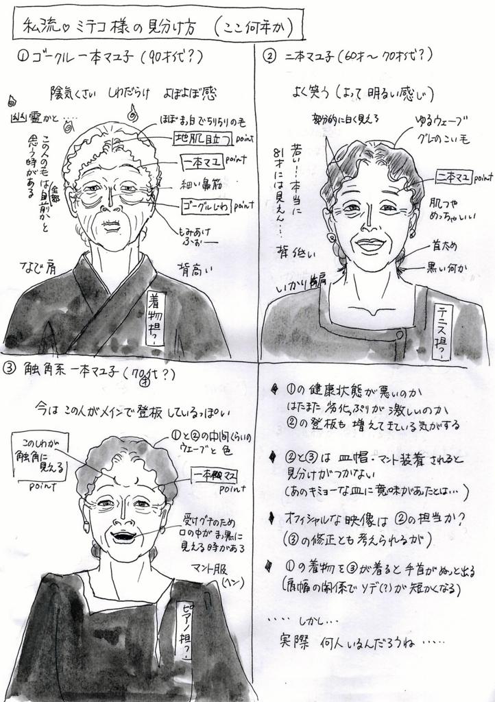 f:id:atekushi:20160903184102j:plain