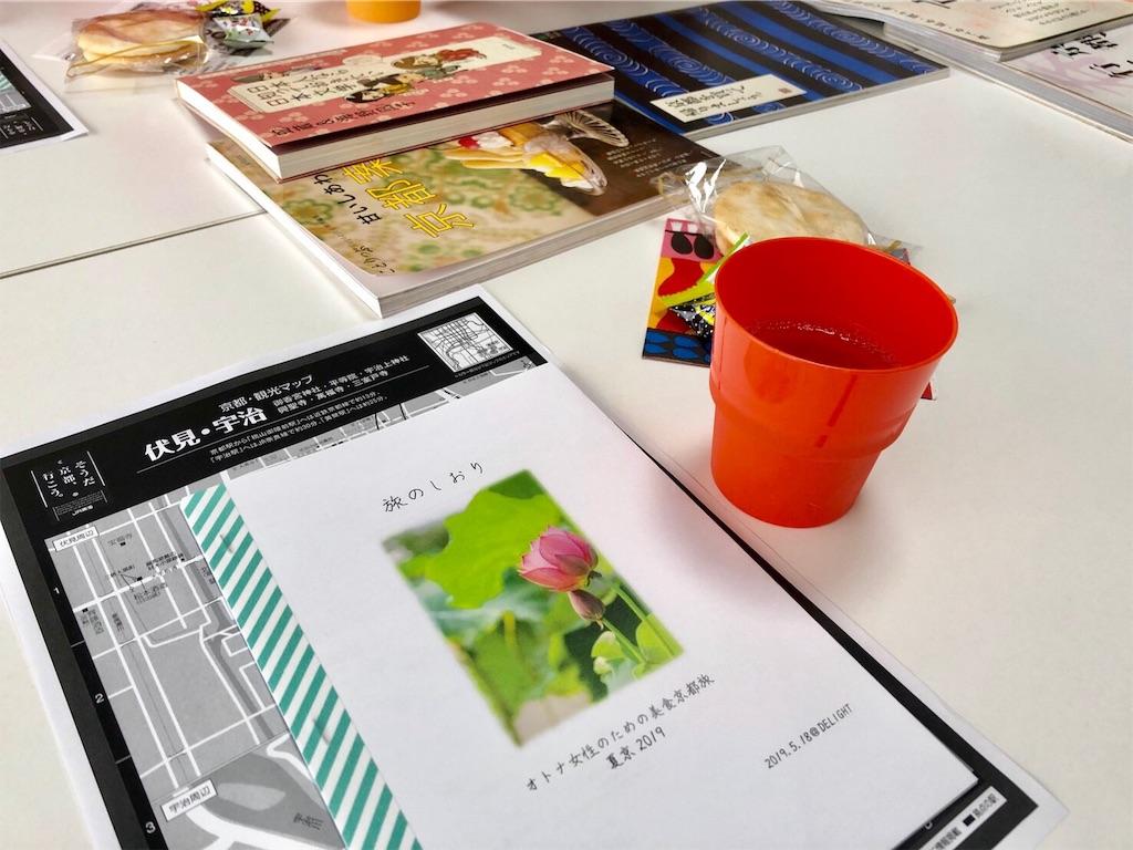 f:id:atelier-rikka:20190521003922j:image