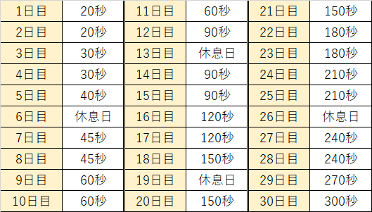 f:id:atemonaku:20180904095633p:plain