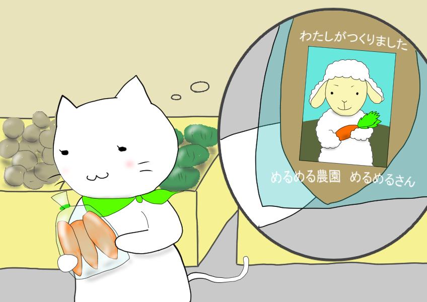 f:id:atemonaku:20181104175010p:plain