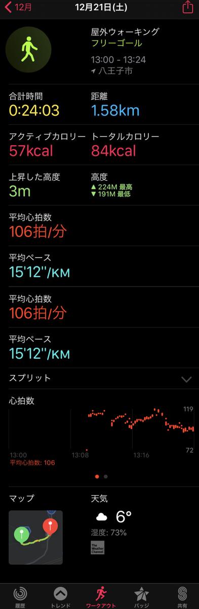 f:id:atemonaku:20191221200844j:plain