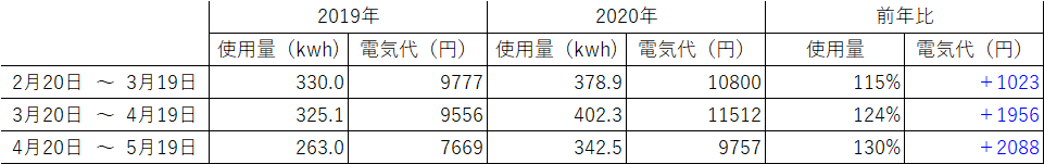 f:id:atemonaku:20200615171821j:plain