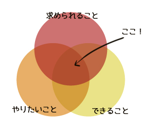 f:id:atemonaku:20210324142524j:plain