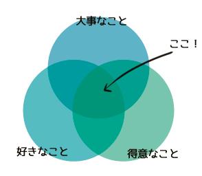 f:id:atemonaku:20210324143801j:plain