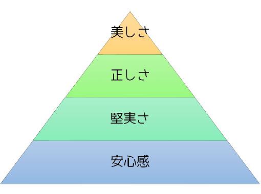f:id:atemonaku:20210325161752j:plain