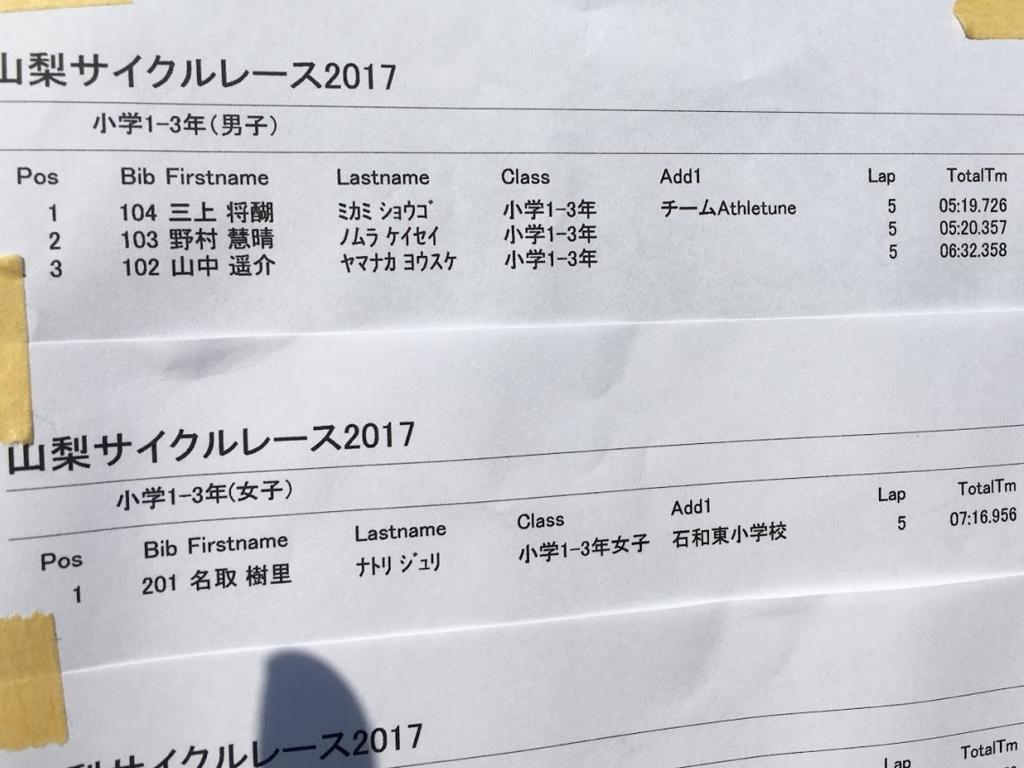 f:id:athletune:20170522145541j:plain