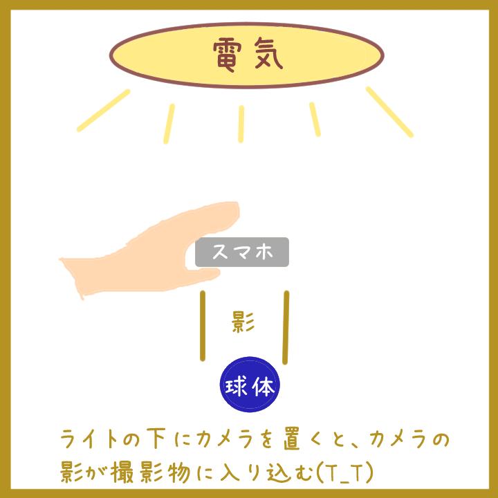 f:id:athonoka:20180421110828j:plain