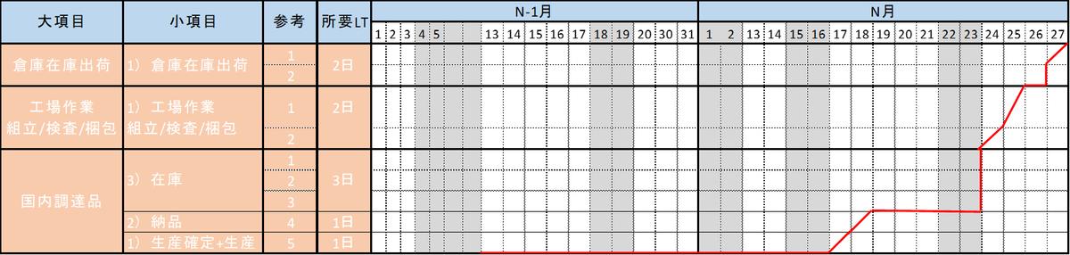 f:id:atlanta2018:20200104101205p:plain