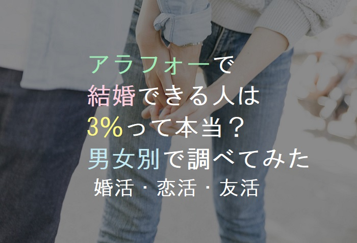 アラフォーで   結婚できる人は   3%って本当?   男女別で調べてみた    婚活・恋活・友活