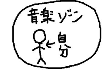 f:id:atom0731:20170413203927p:plain