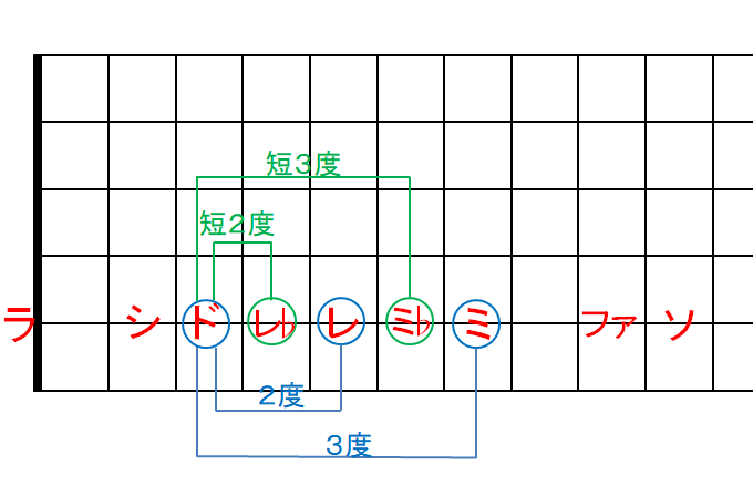 f:id:atomu_330:20171027140928p:plain
